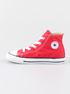 Boty Converse Chuck Taylor All Star (2)